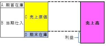 3th_relay column-1