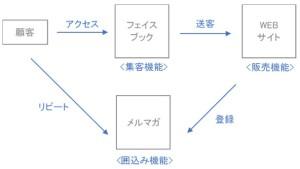 4th_relaycolumn2